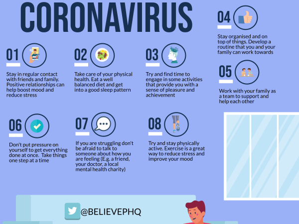 Mental Health Tips For Parents During Coronavirus